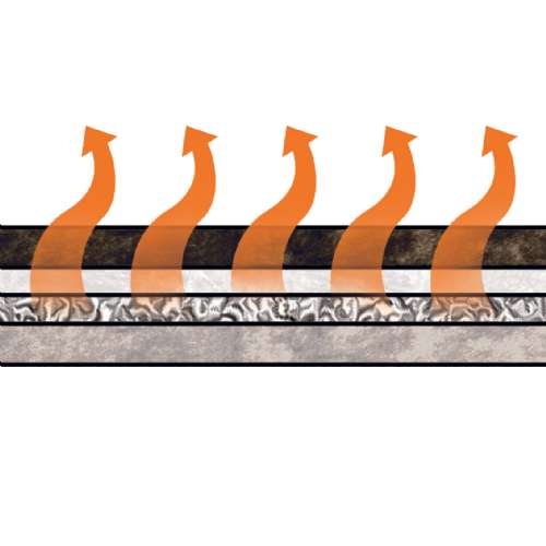 tapis coussin thermique c 11429.500